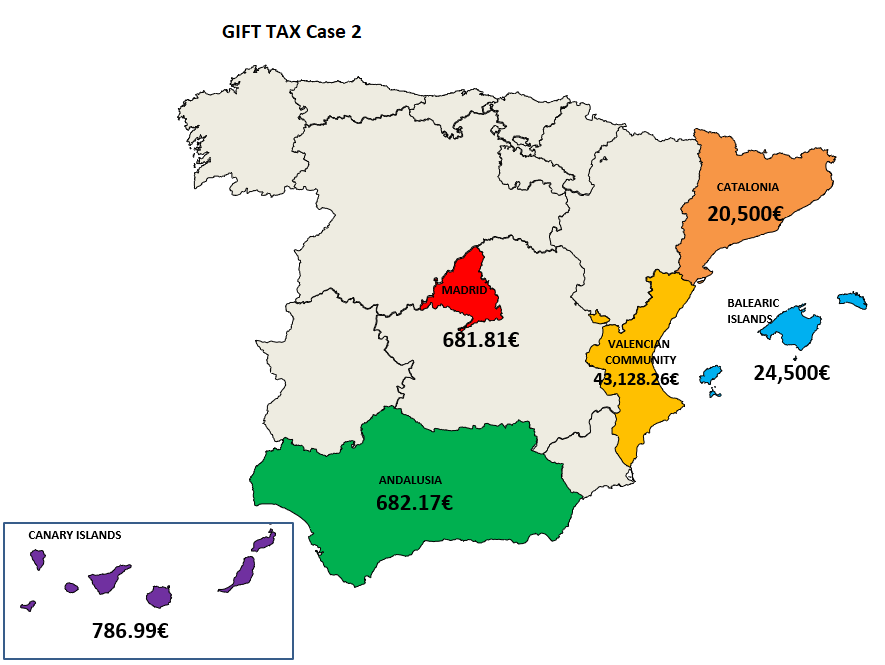 INHERITANCE AND GIFT TAX IN SPAIN
